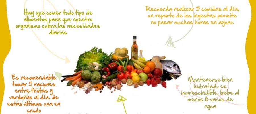Alimentación: un hábito saludable